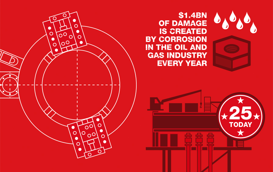 Oil and gas infographic for content marketing
